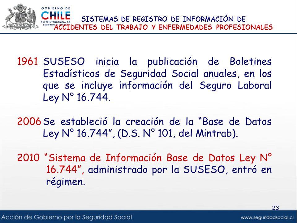SISTEMAS DE REGISTRO DE INFORMACIÓN DE ACCIDENTES DEL TRABAJO Y ENFERMEDADES PROFESIONALES 1961SUSESO inicia la publicación de Boletines Estadísticos