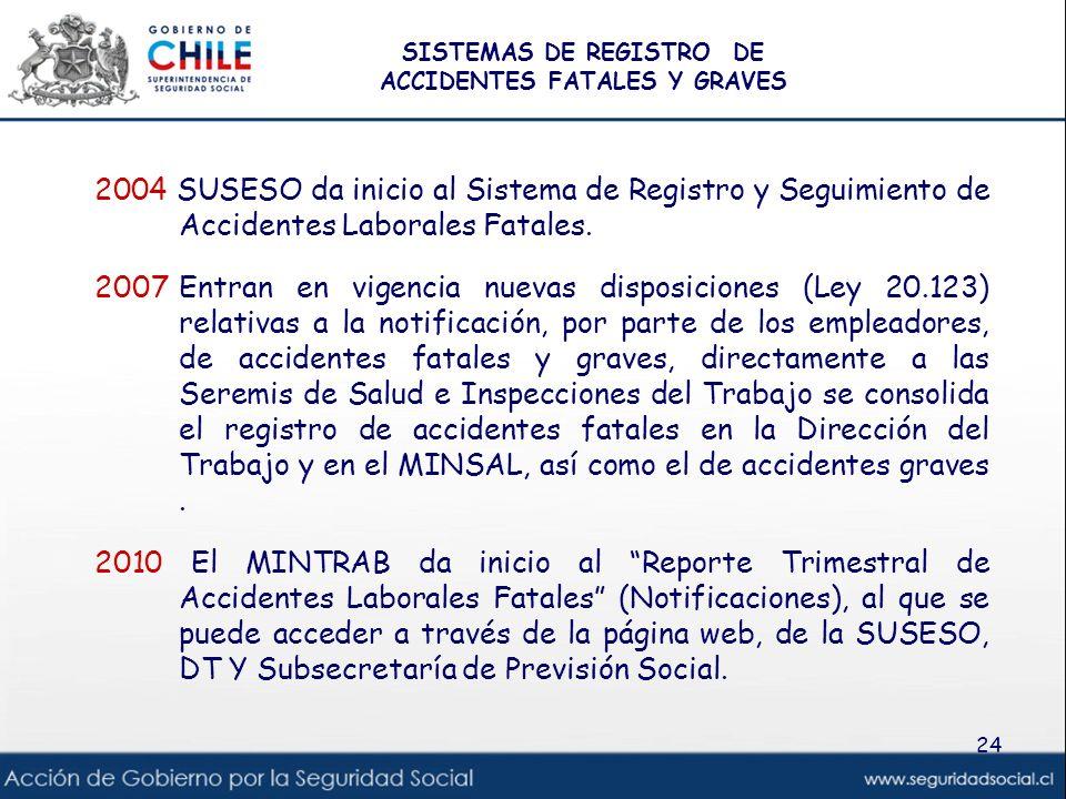 SISTEMAS DE REGISTRO DE ACCIDENTES FATALES Y GRAVES 2004 SUSESO da inicio al Sistema de Registro y Seguimiento de Accidentes Laborales Fatales. 2007En