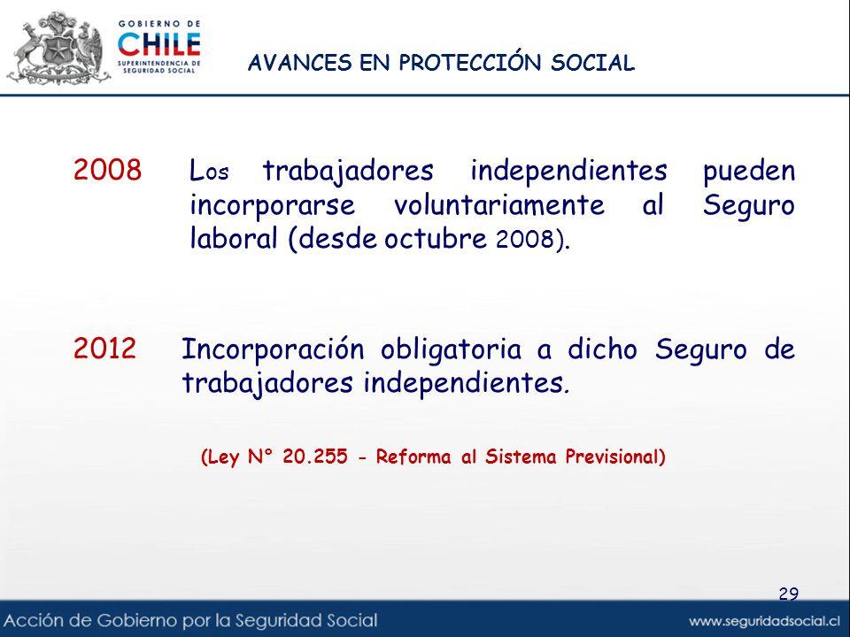 AVANCES EN PROTECCIÓN SOCIAL 2008L os trabajadores independientes pueden incorporarse voluntariamente al Seguro laboral (desde octubre 2008). 2012Inco