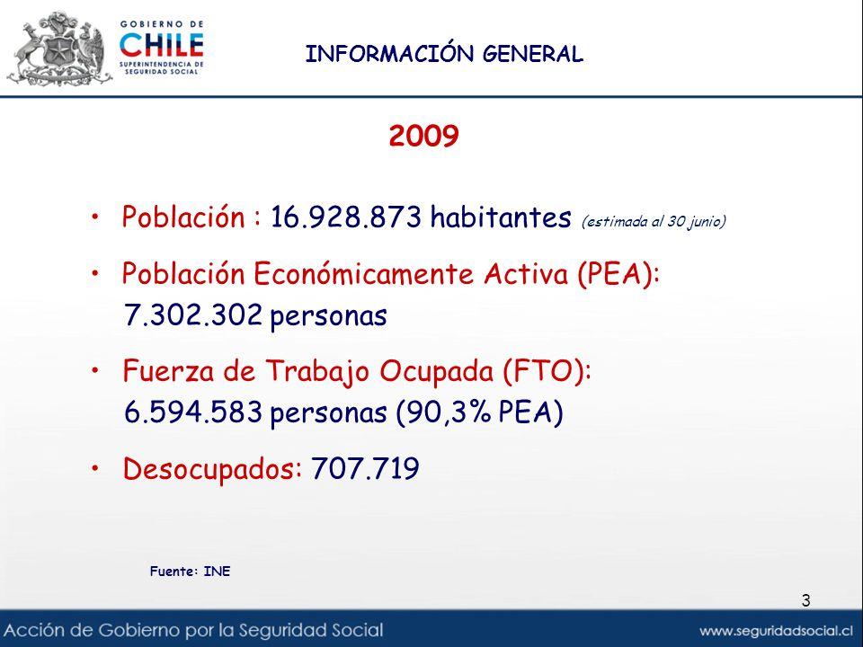 3 INFORMACIÓN GENERAL Población : 16.928.873 habitantes (estimada al 30 junio) Población Económicamente Activa (PEA): 7.302.302 personas Fuerza de Tra