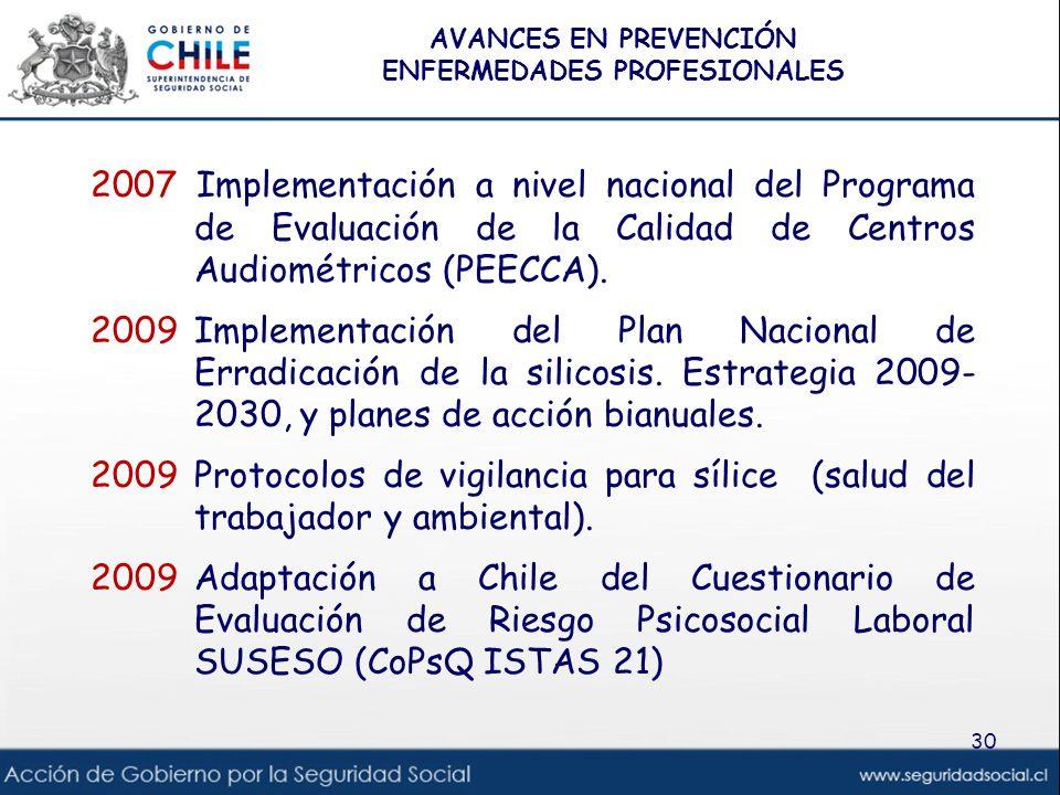 AVANCES EN PREVENCIÓN ENFERMEDADES PROFESIONALES 2007 Implementación a nivel nacional del Programa de Evaluación de la Calidad de Centros Audiométrico