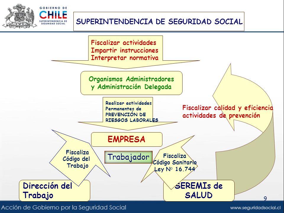 PROMEDIO MENSUAL DE EMPRESAS AFILIADAS AL SEGURO 10