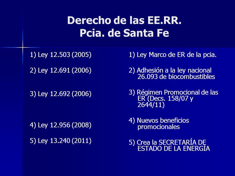 Derecho de las EE.RR. Pcia. de Santa Fe 1) Ley 12.503 (2005) 2) Ley 12.691 (2006) 3) Ley 12.692 (2006) 4) Ley 12.956 (2008) 5) Ley 13.240 (2011) 1) Le