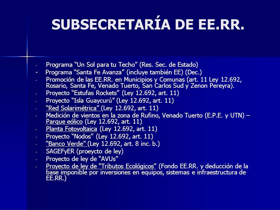 SUBSECRETARÍA DE EE.RR. - - Programa Un Sol para tu Techo (Res. Sec. de Estado) - Programa Santa Fe Avanza (incluye también EE) (Dec.) - - Promoción d