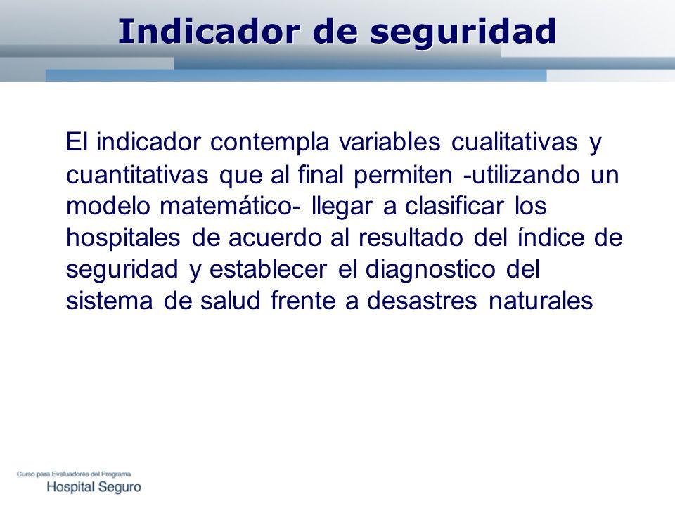 Indicador de seguridad El indicador contempla variables cualitativas y cuantitativas que al final permiten -utilizando un modelo matemático- llegar a