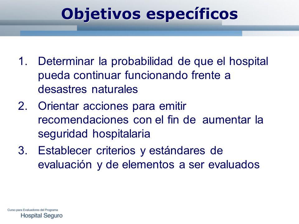 Objetivos específicos 1.Determinar la probabilidad de que el hospital pueda continuar funcionando frente a desastres naturales 2.Orientar acciones par