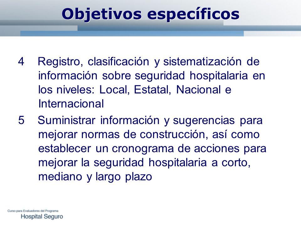 Objetivos específicos 4 Registro, clasificación y sistematización de información sobre seguridad hospitalaria en los niveles: Local, Estatal, Nacional