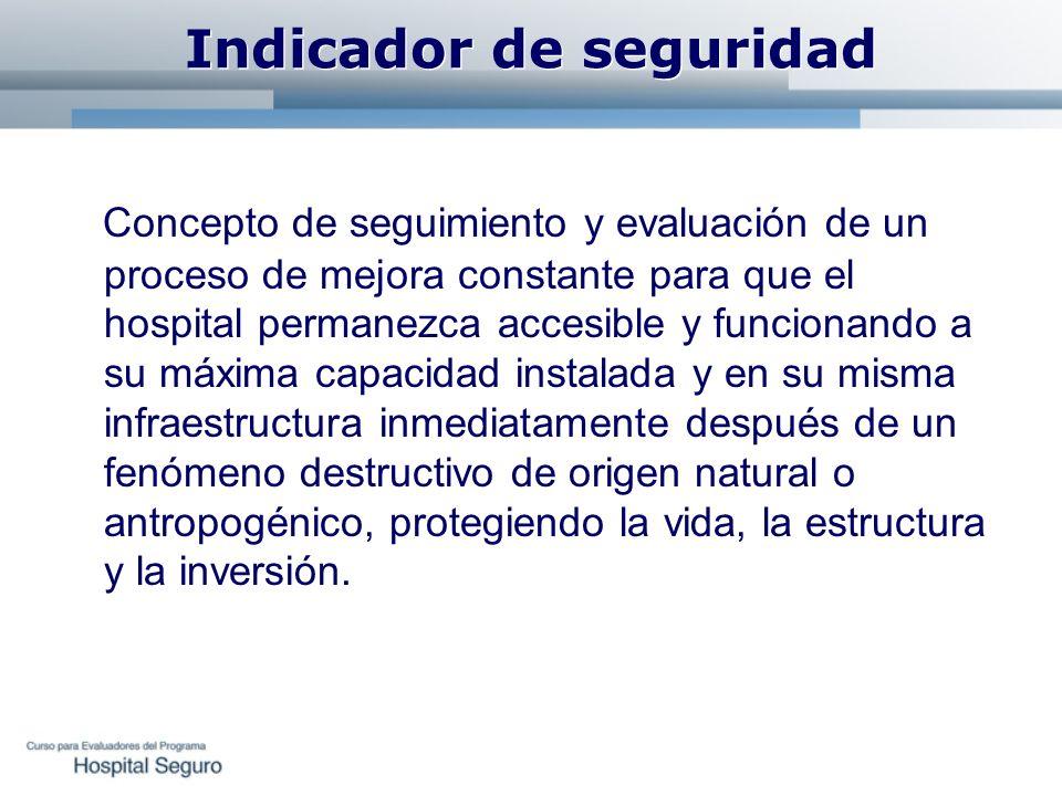 Indicador de seguridad Concepto de seguimiento y evaluación de un proceso de mejora constante para que el hospital permanezca accesible y funcionando
