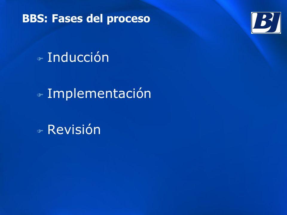 BBS: Fases del proceso F Inducción F Implementación F Revisión