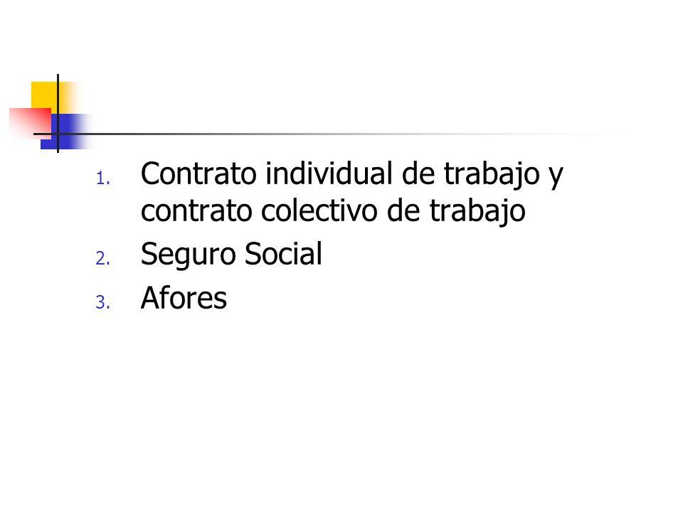 1. Contrato individual de trabajo y contrato colectivo de trabajo 2. Seguro Social 3. Afores