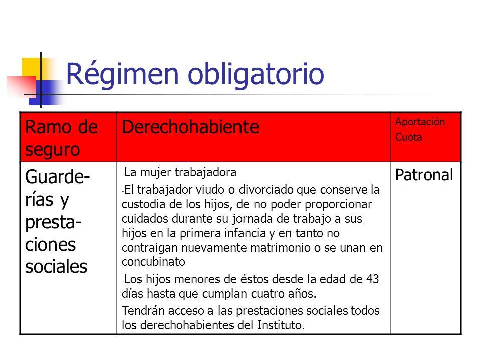 Régimen obligatorio Ramo de seguro Derechohabiente Aportación Cuota Guarde- rías y presta- ciones sociales - La mujer trabajadora - El trabajador viud