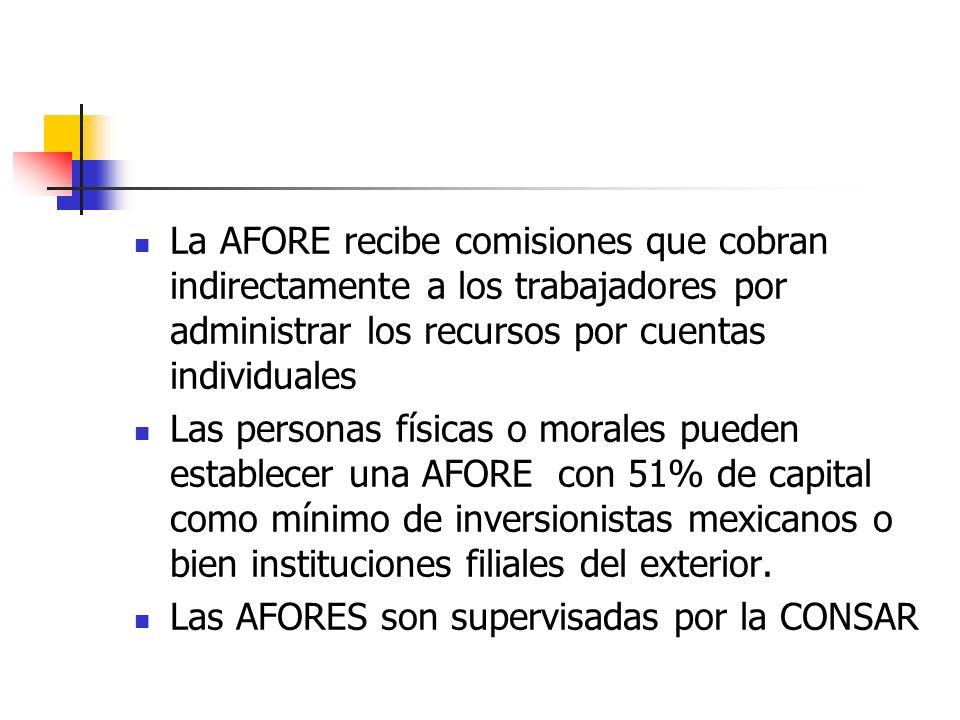 La AFORE recibe comisiones que cobran indirectamente a los trabajadores por administrar los recursos por cuentas individuales Las personas físicas o m