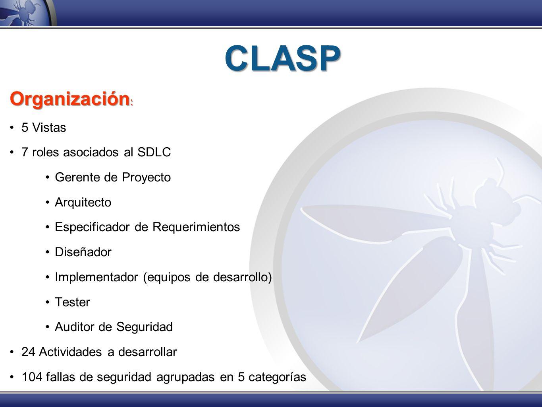 CLASP Organización : 5 Vistas 7 roles asociados al SDLC Gerente de Proyecto Arquitecto Especificador de Requerimientos Diseñador Implementador (equipo