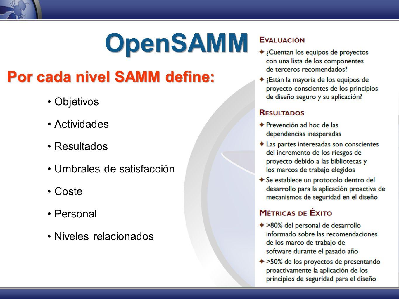 OpenSAMM Por cada nivel SAMM define: Objetivos Actividades Resultados Umbrales de satisfacción Coste Personal Niveles relacionados