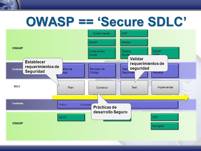 OWASP == Secure SDLC Plan Construir Test Implementar Testing de Seguridad Testing de Seguridad WAF/XML firewalls WAF/XML firewalls Análisis de Riesgo