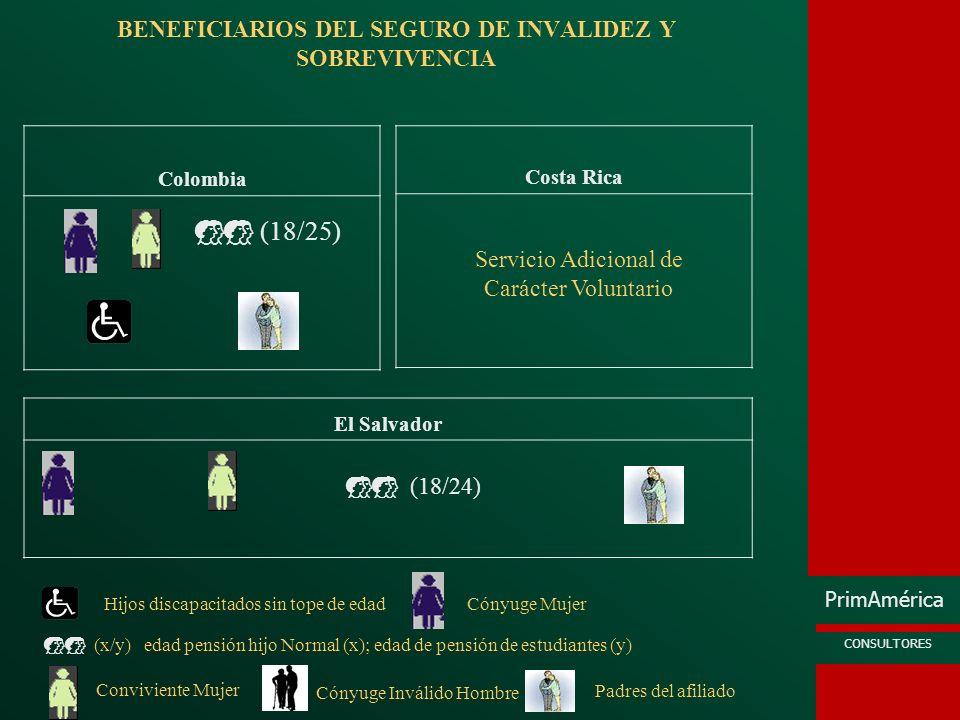 PrimAmérica CONSULTORES BENEFICIARIOS DEL SEGURO DE INVALIDEZ Y SOBREVIVENCIA Colombia Costa Rica El Salvador (18/25) (18/24) Servicio Adicional de Ca