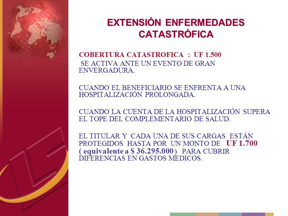 EXTENSIÓN ENFERMEDADES CATASTRÓFICA COBERTURA CATASTROFICA : UF 1.500 SE ACTIVA ANTE UN EVENTO DE GRAN ENVERGADURA. CUANDO EL BENEFICIARIO SE ENFRENTA