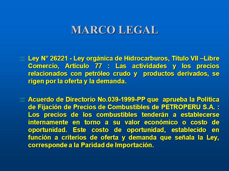 MARCO LEGAL * Ley N° 26221 - Ley orgánica de Hidrocarburos, Título VII –Libre Comercio, Artículo 77 : Las actividades y los precios relacionados con p