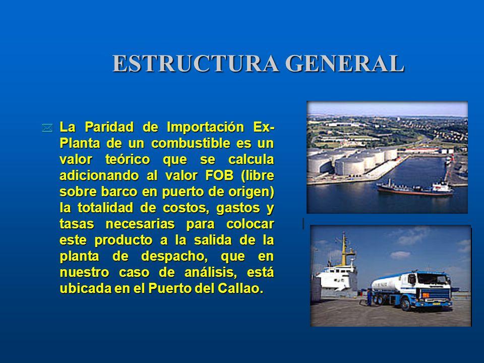 ESTRUCTURA GENERAL * La Paridad de Importación Ex- Planta de un combustible es un valor teórico que se calcula adicionando al valor FOB (libre sobre b