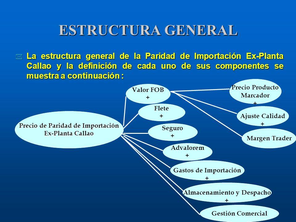 ESTRUCTURA GENERAL * La estructura general de la Paridad de Importación Ex-Planta Callao y la definición de cada uno de sus componentes se muestra a c