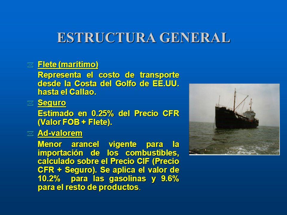 ESTRUCTURA GENERAL * Flete (marítimo) Representa el costo de transporte desde la Costa del Golfo de EE.UU. hasta el Callao. * Seguro Estimado en 0.25%