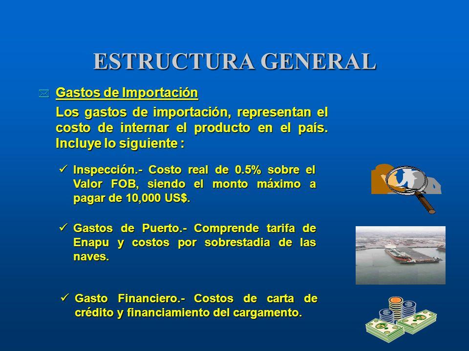 ESTRUCTURA GENERAL * Gastos de Importación Los gastos de importación, representan el costo de internar el producto en el país. Incluye lo siguiente :