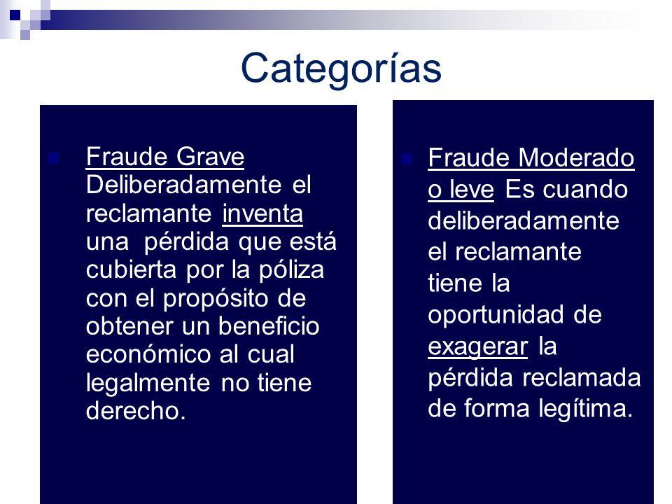 Categorías Fraude Grave Deliberadamente el reclamante inventa una pérdida que está cubierta por la póliza con el propósito de obtener un beneficio eco