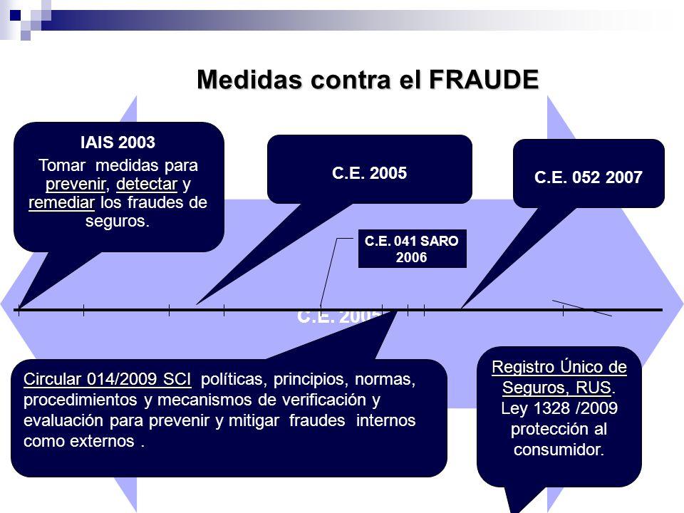 C.E. 2005 Medidas contra el FRAUDE C.E. 2005 Circular 014/2009 SCI Circular 014/2009 SCI políticas, principios, normas, procedimientos y mecanismos de