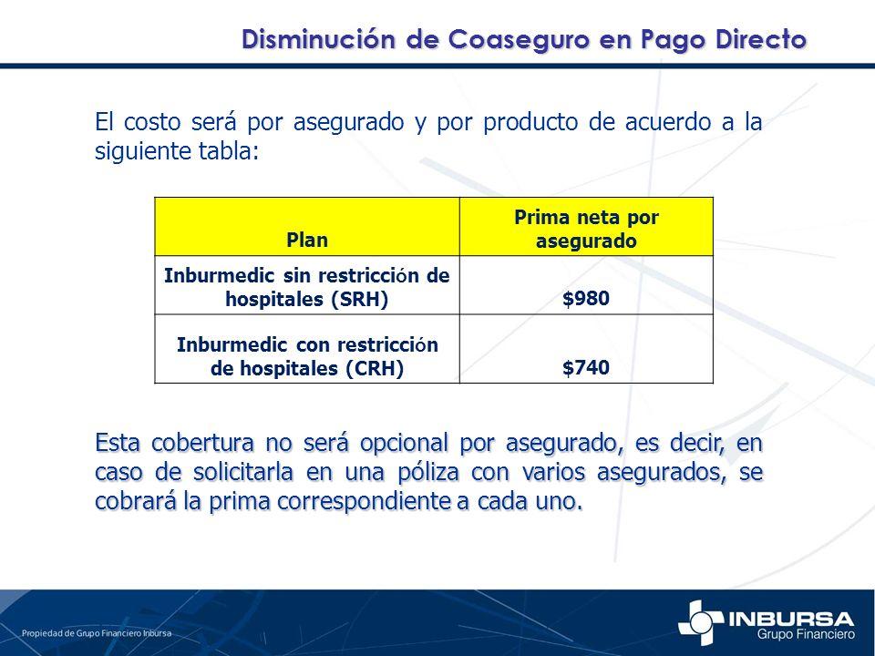 El costo será por asegurado y por producto de acuerdo a la siguiente tabla: Esta cobertura no será opcional por asegurado, es decir, en caso de solici