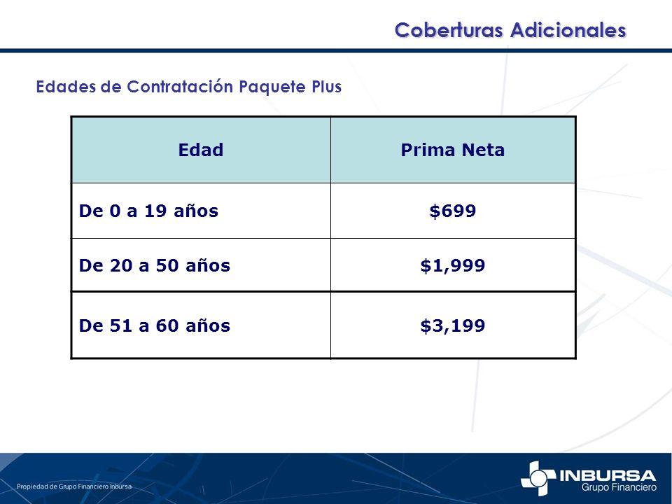 Edades de Contratación Paquete Plus EdadPrima Neta De 0 a 19 años$699 De 20 a 50 años$1,999 De 51 a 60 años$3,199 Coberturas Adicionales
