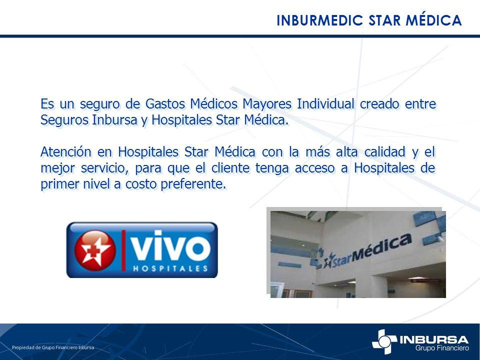 INBURMEDIC STAR MÉDICA Es un seguro de Gastos Médicos Mayores Individual creado entre Seguros Inbursa y Hospitales Star Médica. Atención en Hospitales