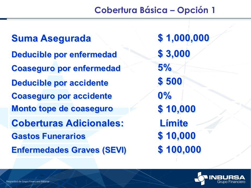 Cobertura Básica – Opción 1 Suma Asegurada $ 1,000,000 Deducible por enfermedad $ 3,000 Coaseguro por enfermedad 5% Deducible por accidente Coaseguro