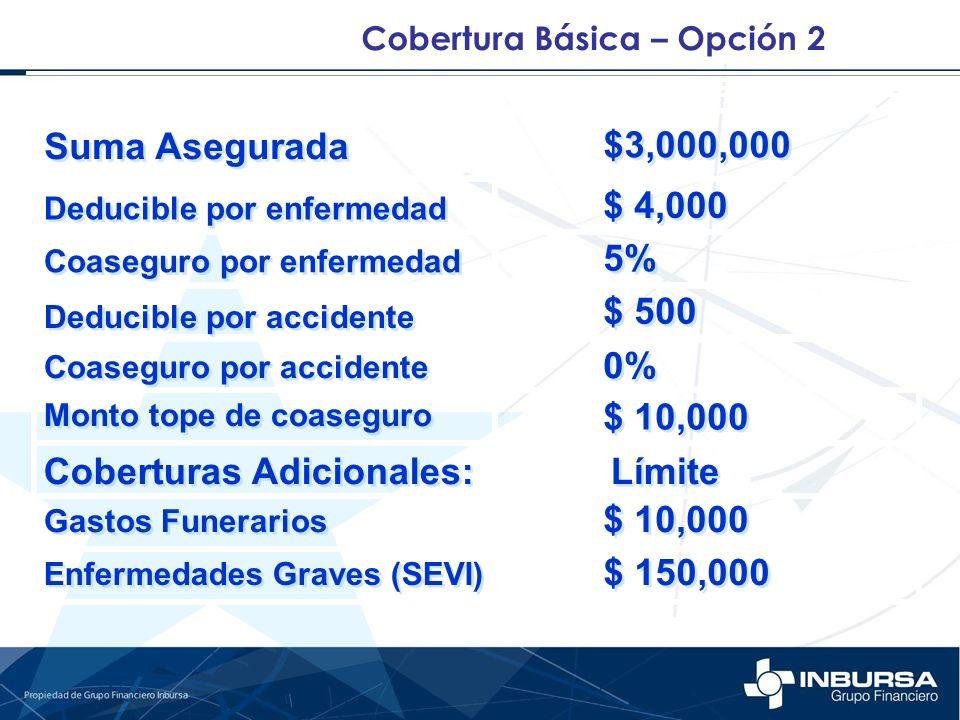 Cobertura Básica – Opción 2 Suma Asegurada $3,000,000 Deducible por enfermedad $ 4,000 Coaseguro por enfermedad 5% Deducible por accidente Coaseguro p