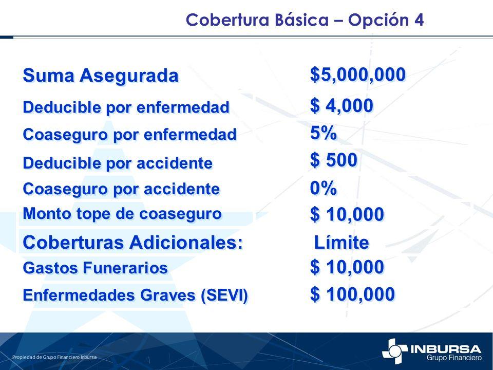 Cobertura Básica – Opción 4 Suma Asegurada $5,000,000 Deducible por enfermedad $ 4,000 Coaseguro por enfermedad 5% Deducible por accidente Coaseguro p