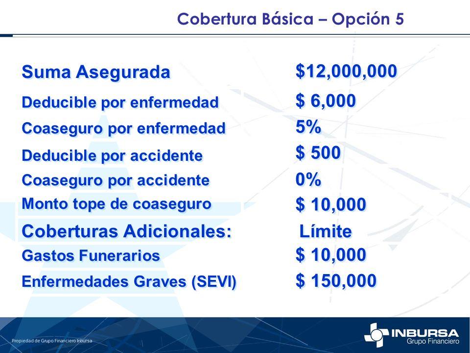 Cobertura Básica – Opción 5 Suma Asegurada $12,000,000 Deducible por enfermedad $ 6,000 Coaseguro por enfermedad 5% Deducible por accidente Coaseguro