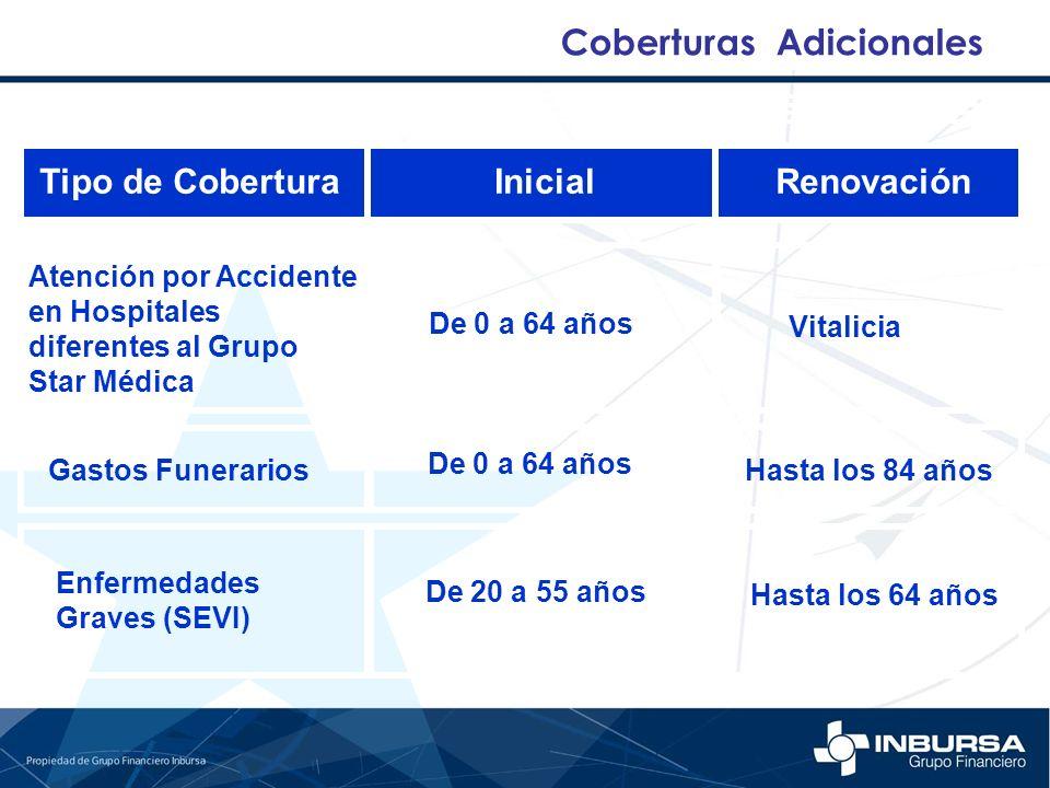 Coberturas Adicionales Tipo de CoberturaInicialRenovación Atención por Accidente en Hospitales diferentes al Grupo Star Médica De 0 a 64 años Vitalici