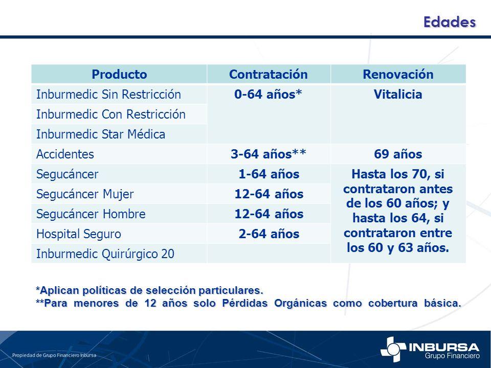 Edades ProductoContrataciónRenovación Inburmedic Sin Restricción0-64 años*Vitalicia Inburmedic Con Restricción Inburmedic Star Médica Accidentes3-64 a