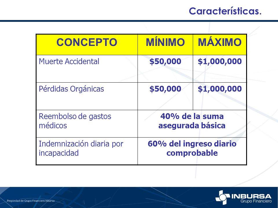 Características. CONCEPTOMÍNIMOMÁXIMO Muerte Accidental$50,000$1,000,000 Pérdidas Orgánicas$50,000$1,000,000 Reembolso de gastos médicos 40% de la sum