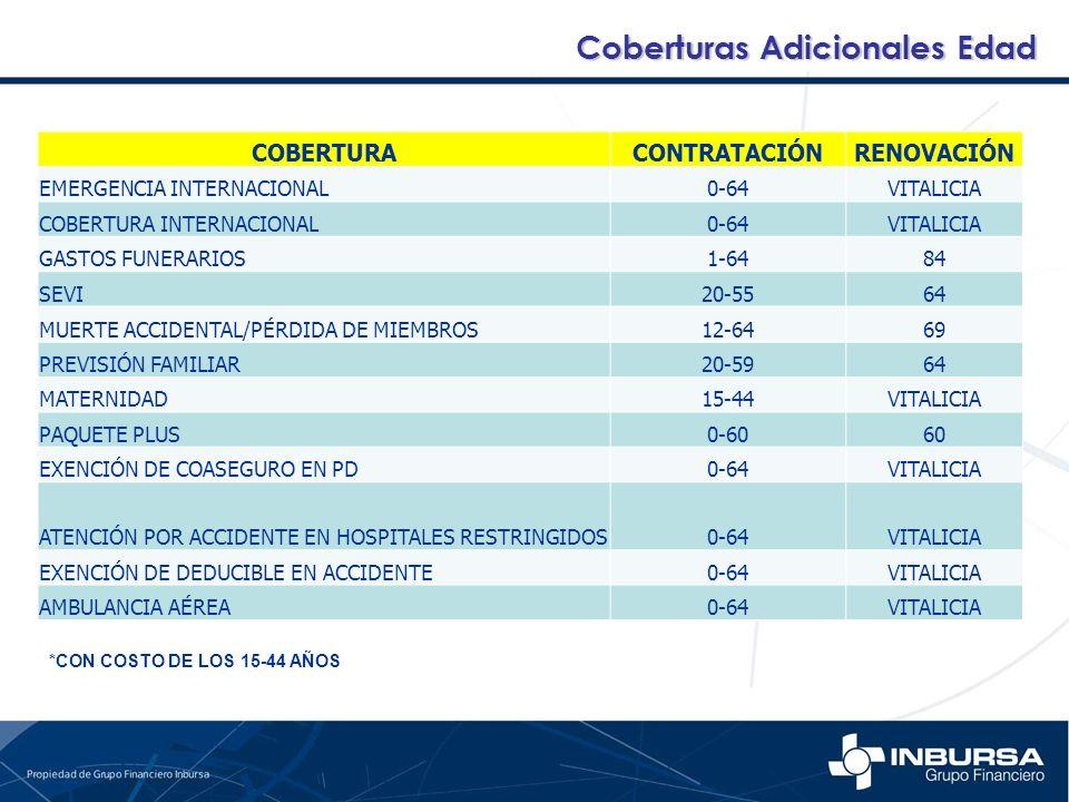 Coberturas Adicionales Edad COBERTURACONTRATACIÓNRENOVACIÓN EMERGENCIA INTERNACIONAL0-64VITALICIA COBERTURA INTERNACIONAL0-64VITALICIA GASTOS FUNERARI