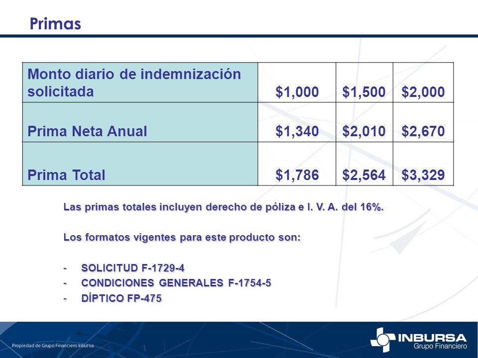 Monto diario de indemnización solicitada$1,000$1,500$2,000 Prima Neta Anual$1,340$2,010$2,670 Prima Total$1,786$2,564$3,329 Primas Las primas totales