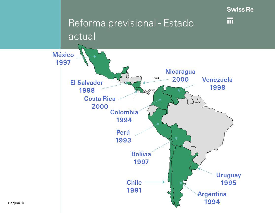 ab Página 16 Reforma previsional - Estado actual Colombia 1994 Perú 1993 Chile 1981 Uruguay 1995 Bolivia 1997 Venezuela 1998 Costa Rica 2000 El Salvador 1998 Nicaragua 2000 México 1997 Argentina 1994