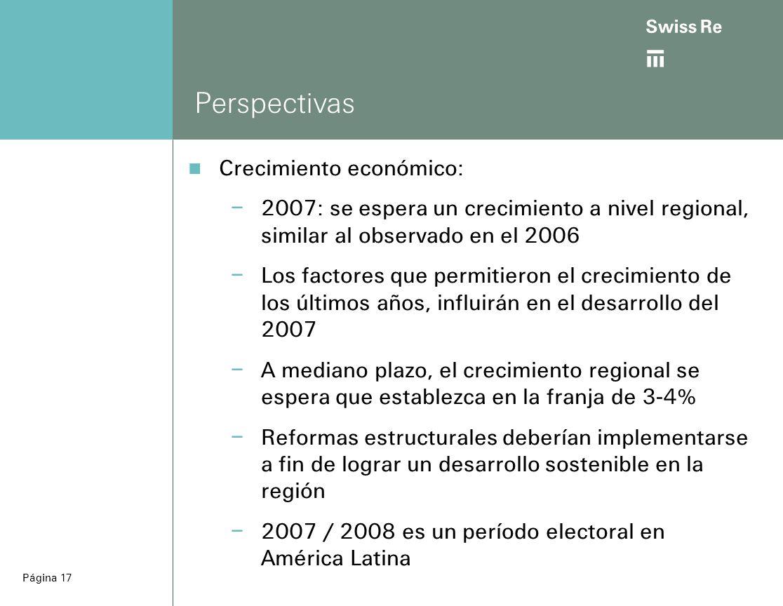 ab Página 17 Perspectivas Crecimiento económico: – 2007: se espera un crecimiento a nivel regional, similar al observado en el 2006 – Los factores que permitieron el crecimiento de los últimos años, influirán en el desarrollo del 2007 – A mediano plazo, el crecimiento regional se espera que establezca en la franja de 3-4% – Reformas estructurales deberían implementarse a fin de lograr un desarrollo sostenible en la región – 2007 / 2008 es un período electoral en América Latina