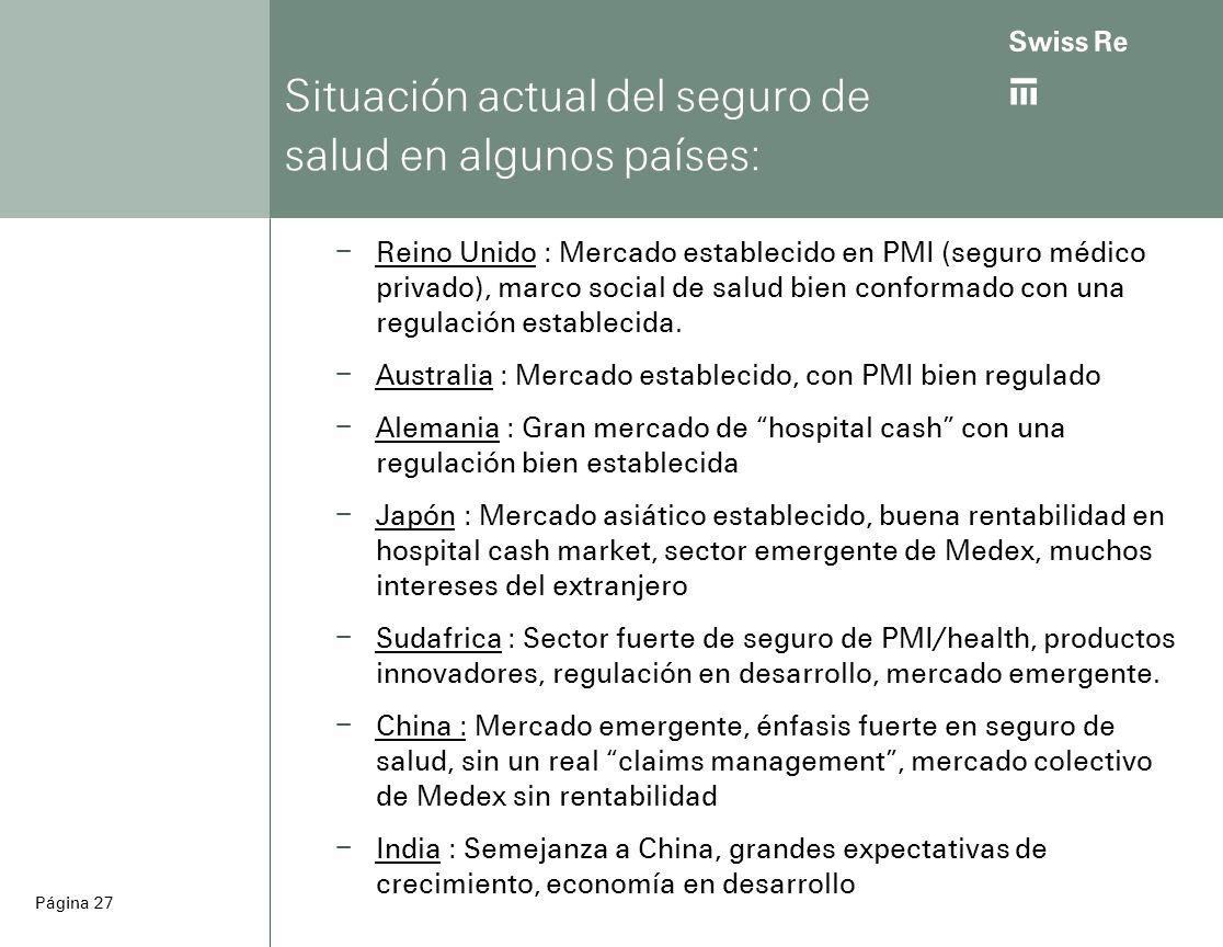 ab Página 27 Situación actual del seguro de salud en algunos países: – Reino Unido : Mercado establecido en PMI (seguro médico privado), marco social de salud bien conformado con una regulación establecida.