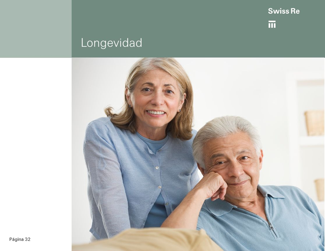 ab Página 32 Longevidad