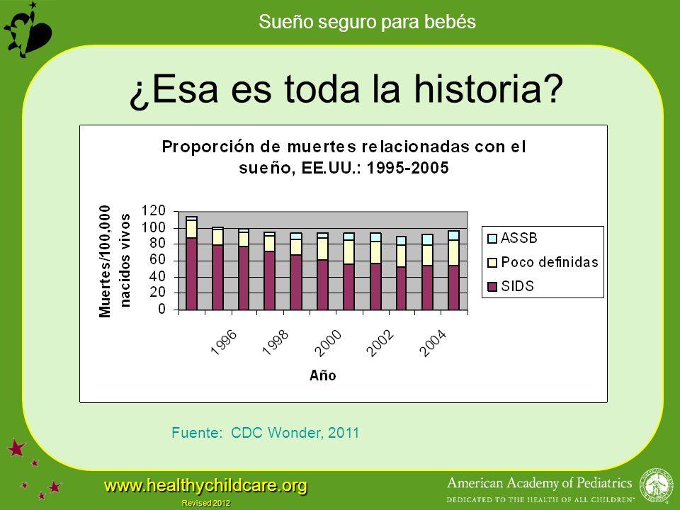 Sueño seguro para bebés www.healthychildcare.org Revised 2012 ¿Esa es toda la historia.
