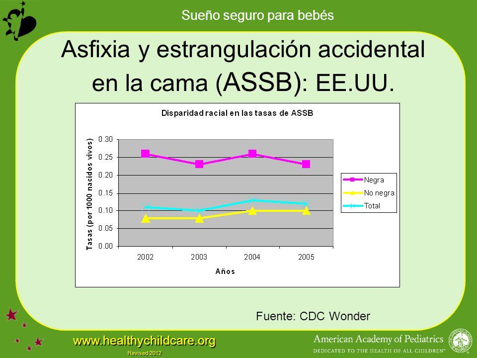 Sueño seguro para bebés www.healthychildcare.org Revised 2012 Asfixia y estrangulación accidental en la cama ( ASSB) : EE.UU.
