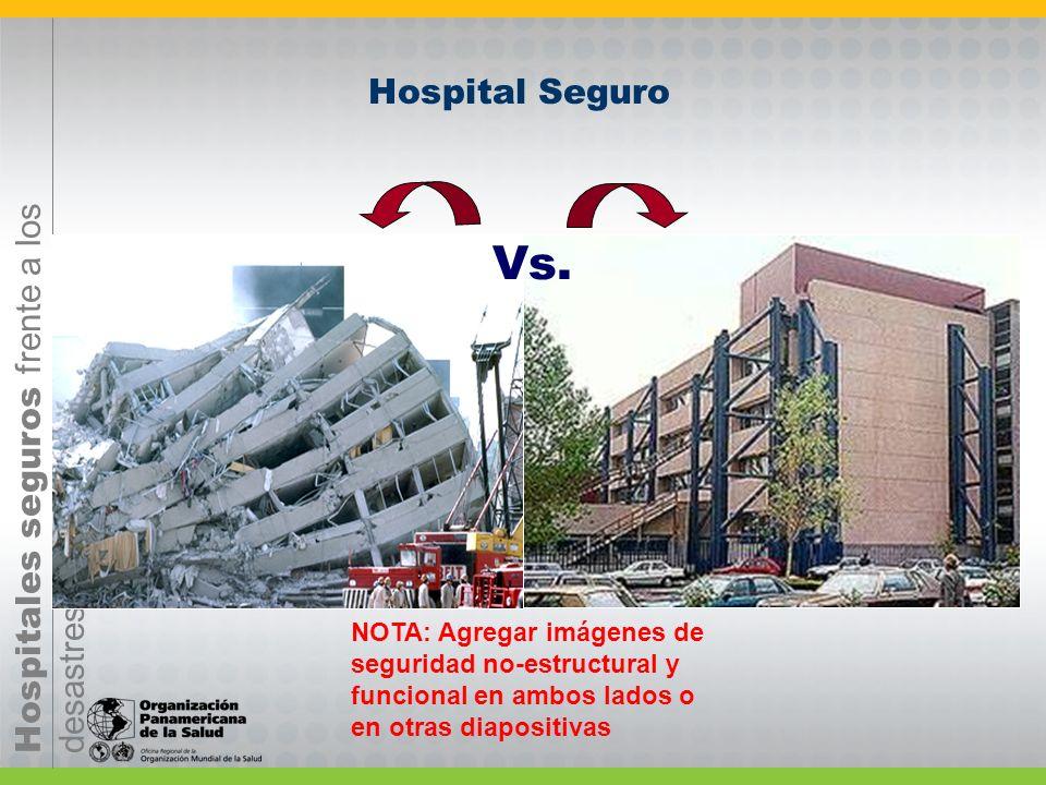 Hospitales seguros frente a los desastres HOSPITAL SEGURO Es un establecimiento de salud cuyos servicios permanecen accesibles y funcionando a su máxi