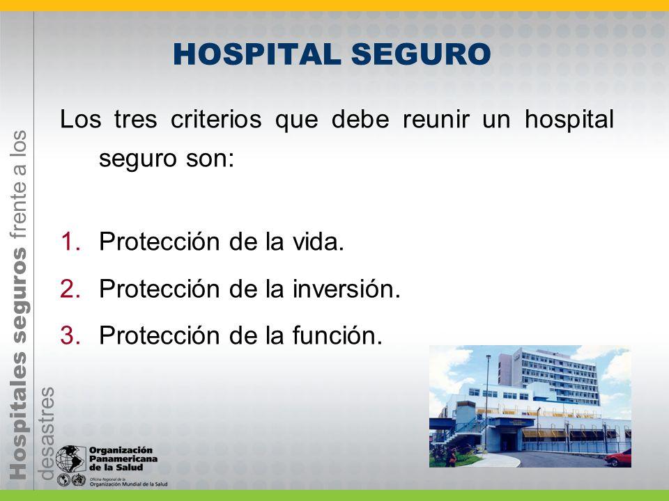 Hospitales seguros frente a los desastres Hospital Seguro Vs. NOTA: Agregar imágenes de seguridad no-estructural y funcional en ambos lados o en otras