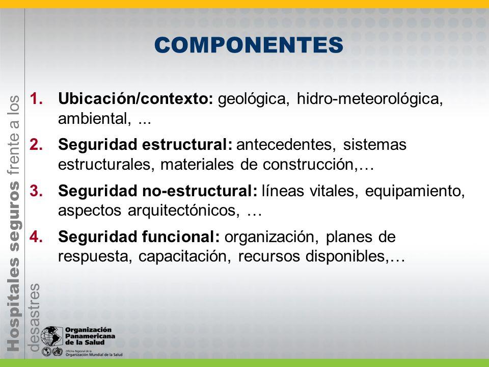 Hospitales seguros frente a los desastres Características de la Lista de Verificación Herramienta rápida, confiable y de bajo costo para la evaluación