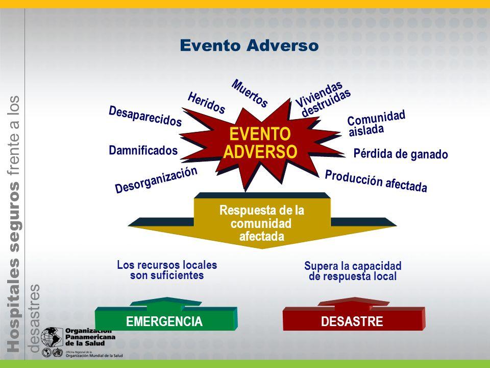 Hospitales seguros frente a los desastres Hospital Seguro Vs.